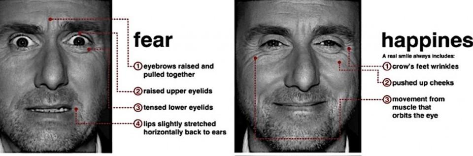 compliance microespressioni facciali